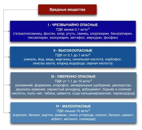 Лицензии и сертификаты аква-кемикал.